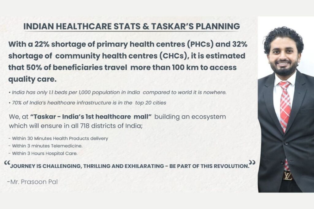 Building Taskar Ecosystem in Healthcare the Way Apple and Google built in Technology and Software